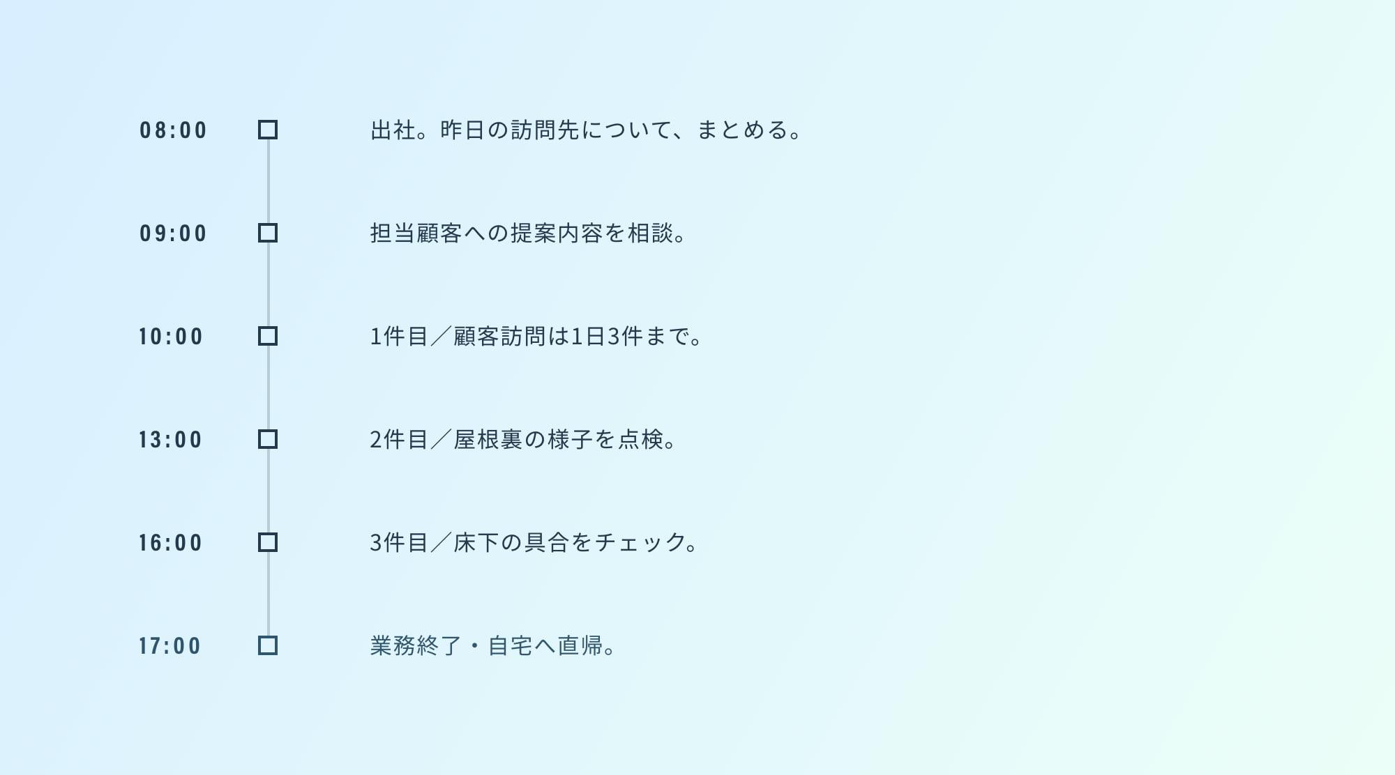 営業/H.T.の一日
